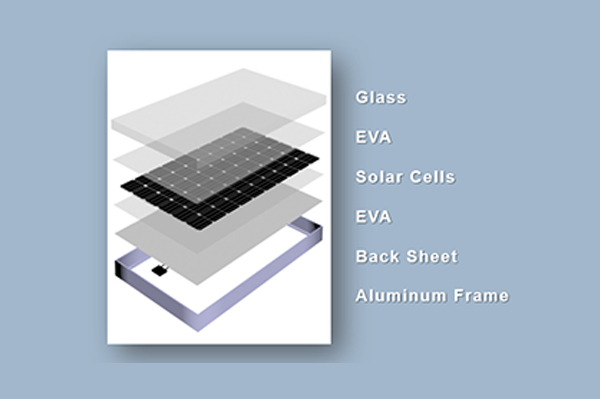 What are the differences between single-glass and double-glass solar modules?